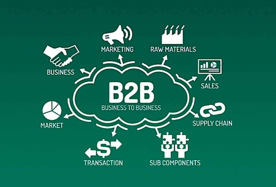 9 Key Features that make a Powerful B2B eCommerce Platform