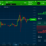 Amazing tips to read the stock charts